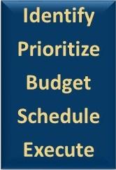 Budgeting Steps.jpg